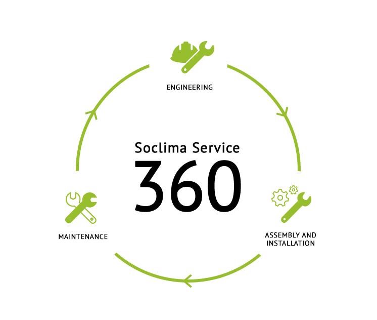 soclima service EN
